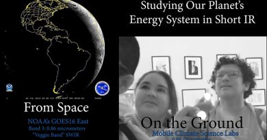 Studying Earth's Energy Balance — from Space & on the Ground